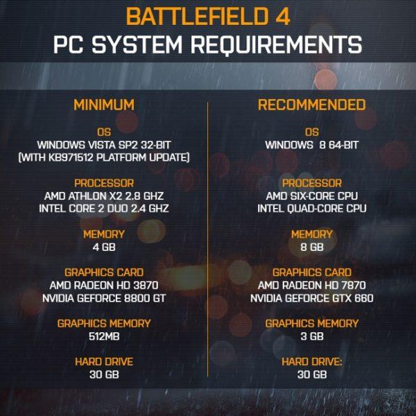 Battlefield-4-PC-especificaciones