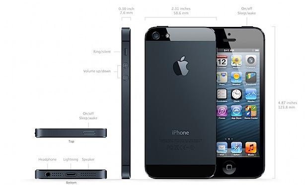 iPhone-5S_medidas