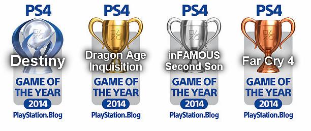Mejor juego PS4